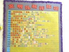 幼儿园评比栏设计图片_幼儿园评比栏布置图片图片