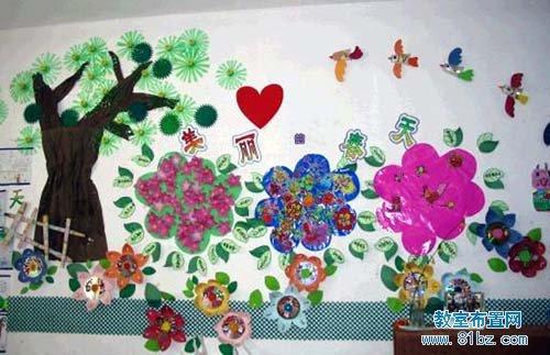 幼儿园主题墙布置图片:美丽的春天