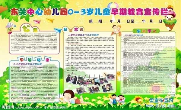 幼儿园宣传栏布置图片:儿童早期教育宣传栏