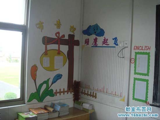 新学期小学班级布告栏设计_教室布置网