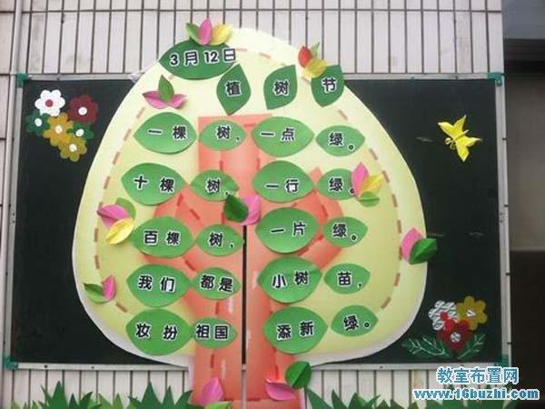 幼儿园植树节主题墙_幼儿园我的家主题墙