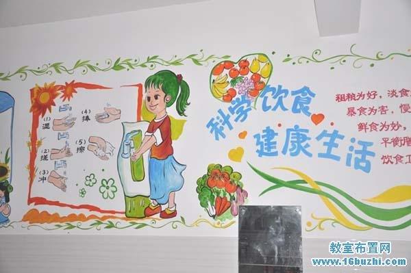 幼儿园食堂墙面布置