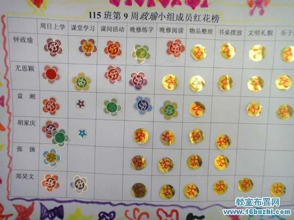 幼儿园中班红花榜 布置
