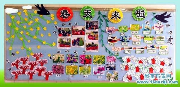 幼儿园漂亮的春天主题墙设计:春天来啦