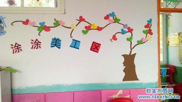 幼儿园美工区角墙面标示设计图片:涂涂美工区