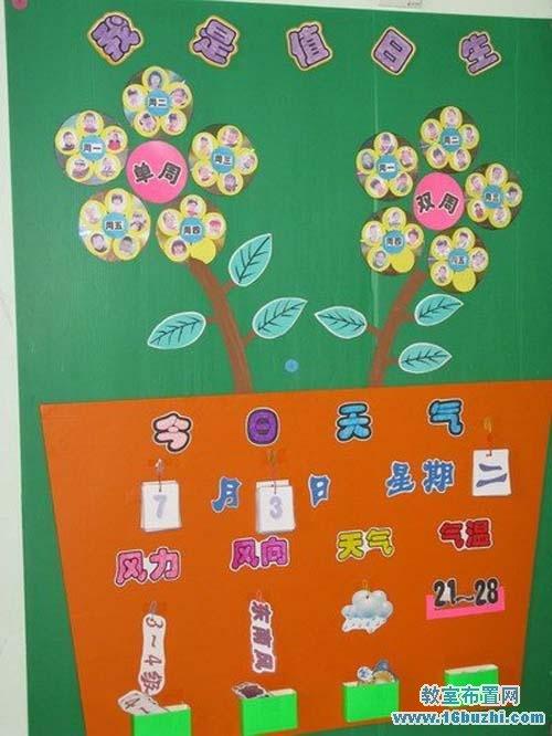 幼儿园值日生与天气预报区角布置图片