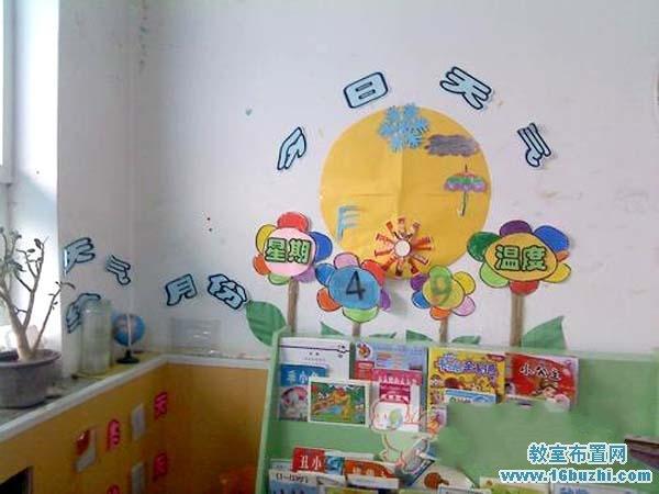 幼儿园天气预报墙区域环境布置图片:今日天气