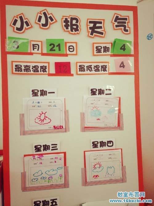 幼儿园大班天气预报板块布置图片:小小报天气