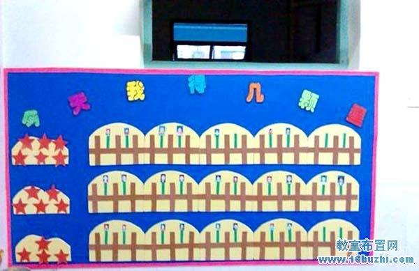 幼儿园中班评比栏布置图片:今天我得几颗星