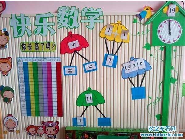 幼儿园数学区角墙面装饰设计图片:数学乐园